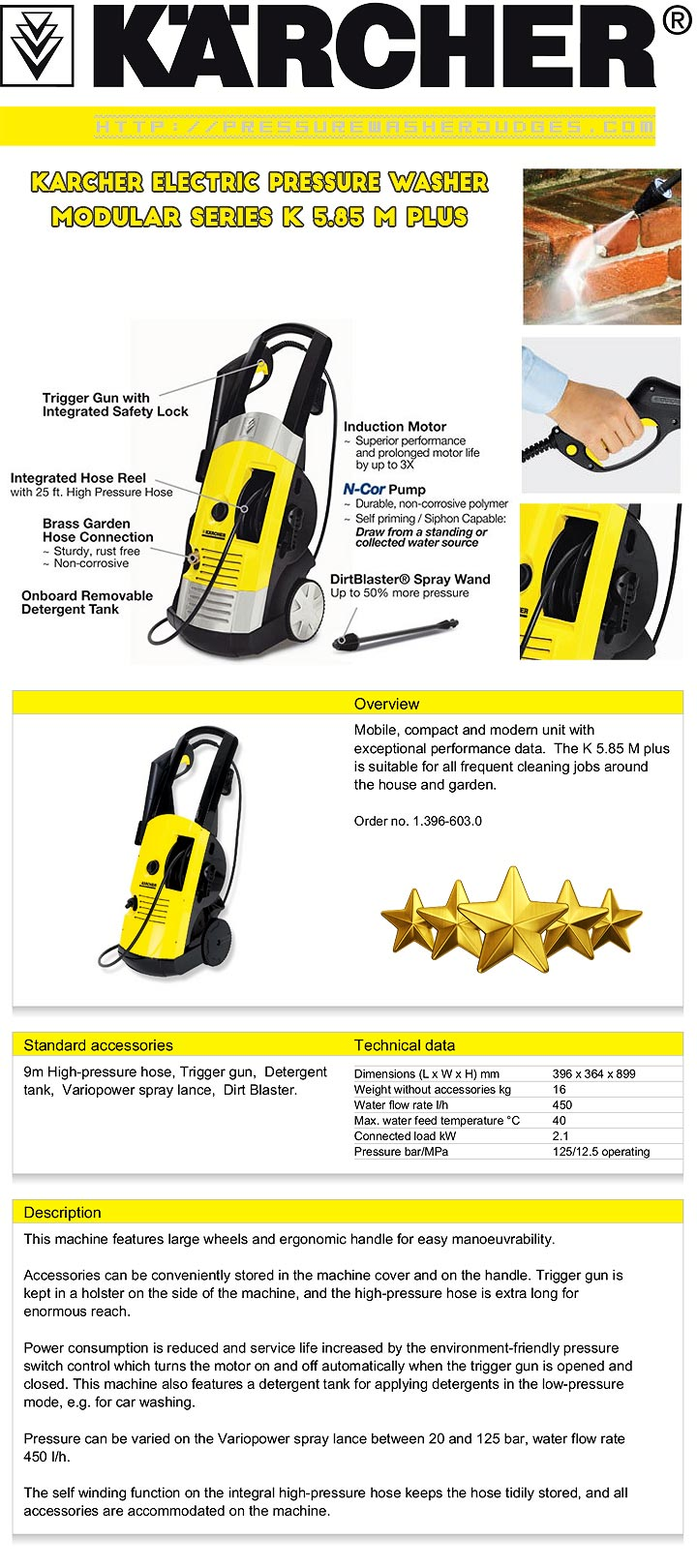 Infographic Karcher Modular Series K 5.85 M Plus Review