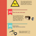 Maintenance tips for your pressure washer
