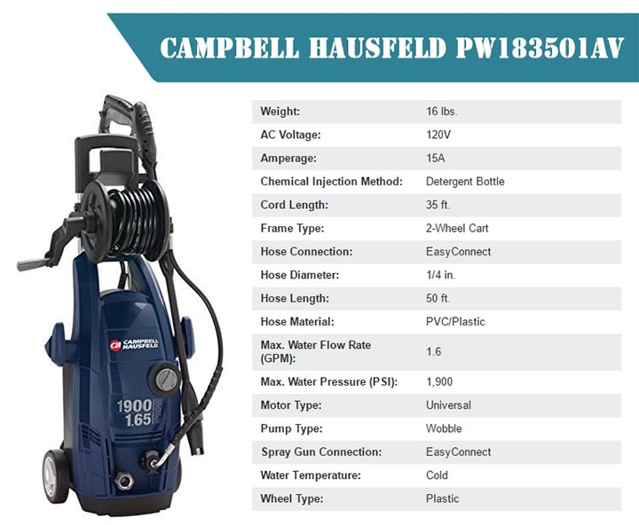 Campbell Hausfeld PW183501AV SPECIFICATIONS
