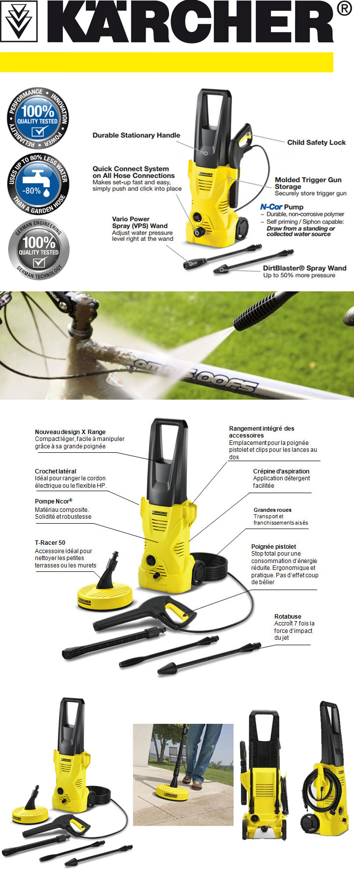 Karcher K 2300 - Infographic Best Electric Pressure Washer Reviews