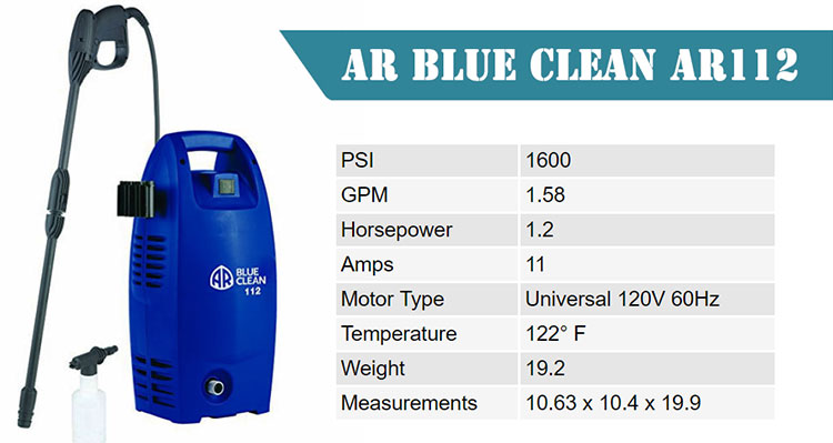 AR Blue Clean A112 SPECIFICATIONS